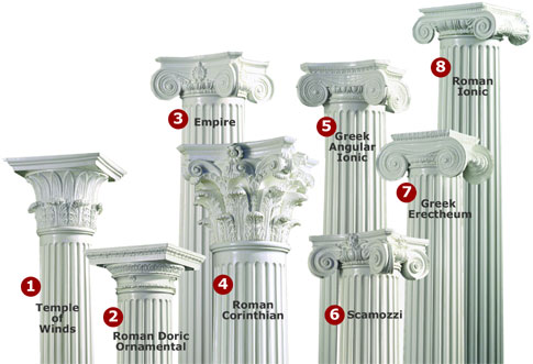 Column Capitals, Temple Of Winds, Roman Doric, Empire, Roman Corinthian,  Greek Decorative Column Capitals Specification Sheet