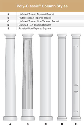 Porch Column Wraps Round Interior Front Porch Columns